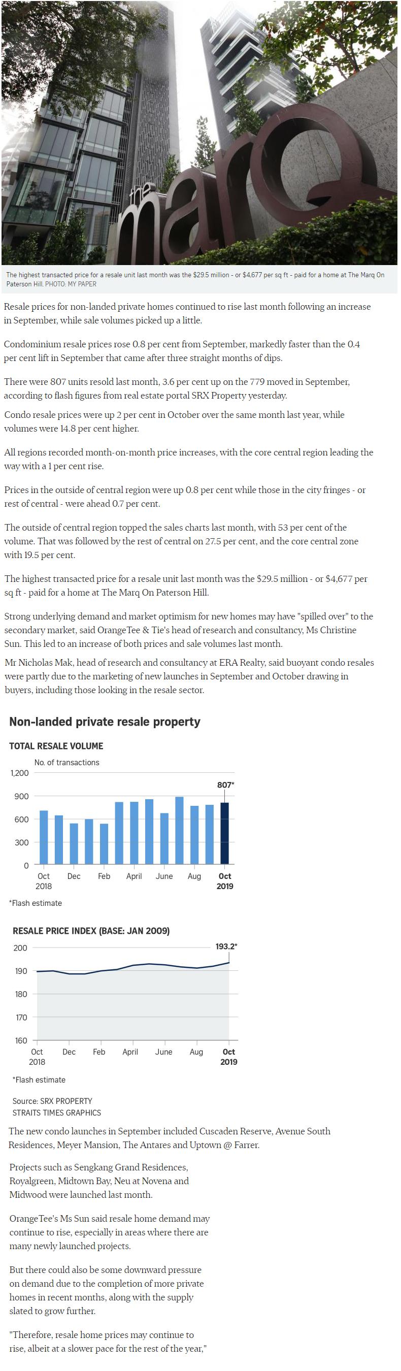 Klimt Cairnhill - Singapore Condo Resale Prices Up 0.8% Last Month